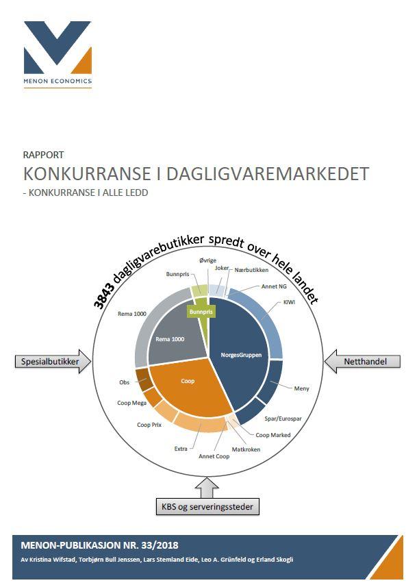 2a89fb25 Konkurranse i dagligvaremarkedet - Menon Economics